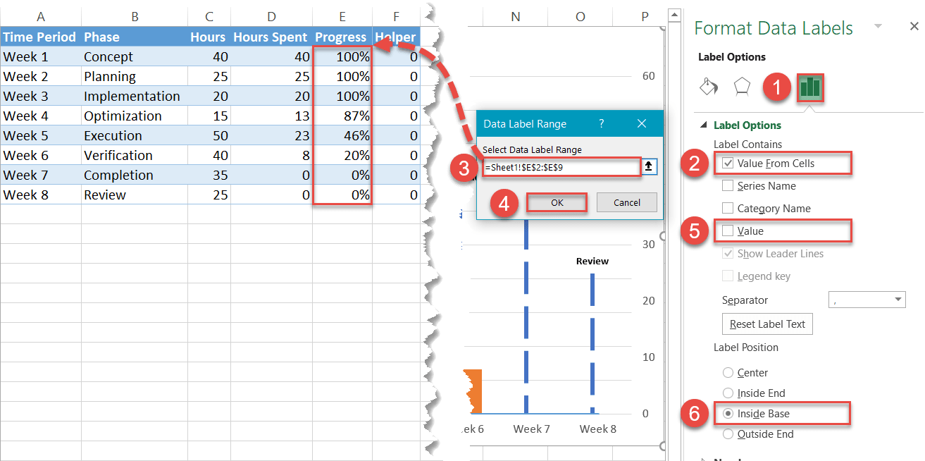 Add additional data labels to the chart