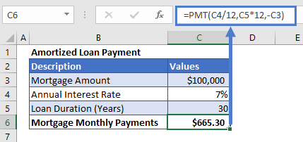Amortized Payment example result