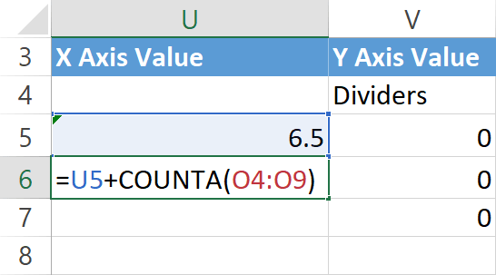 Compute the x-axis values