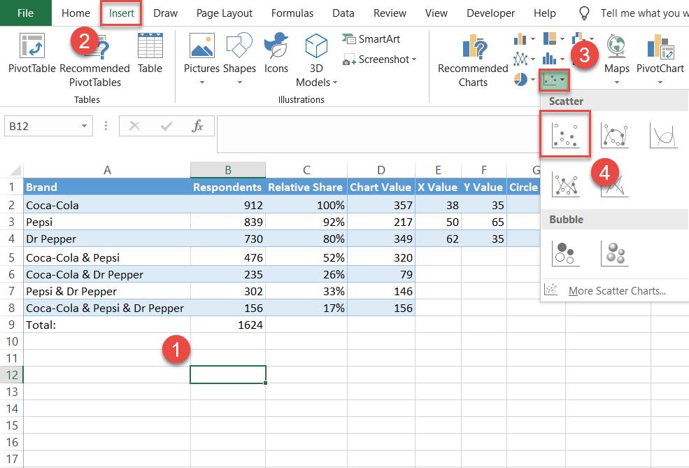 Create an empty scatter plot