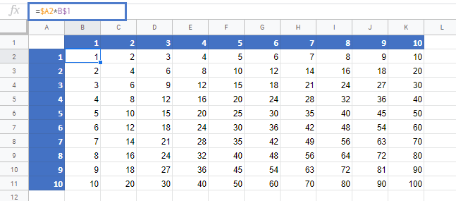 Multiplication Table in Google Sheets