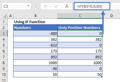 Negative Numbers to Zero With IF f