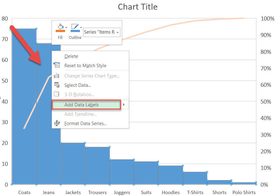 Add data labels to the Pareto chart