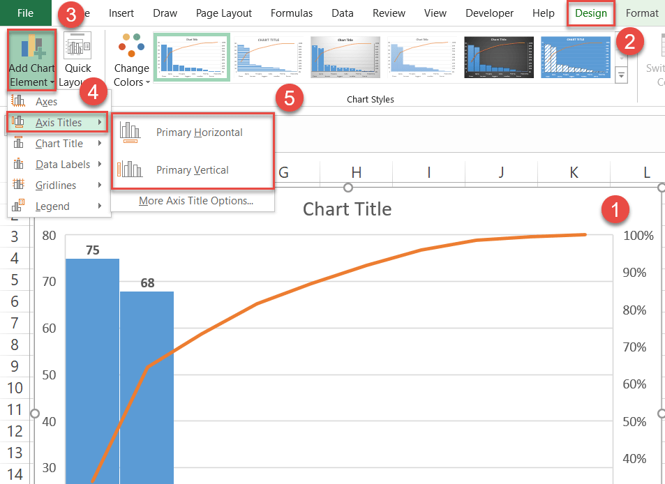 Add the axes titles to the Pareto chart