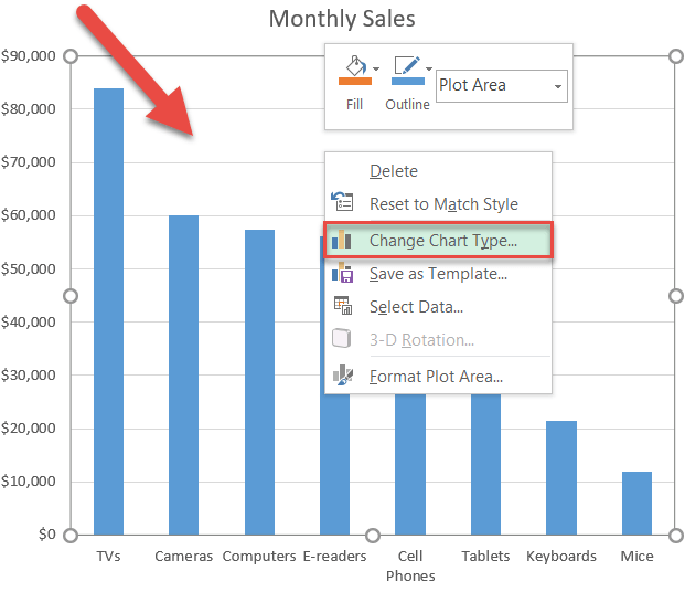 How to apply a chart template to an existing chart