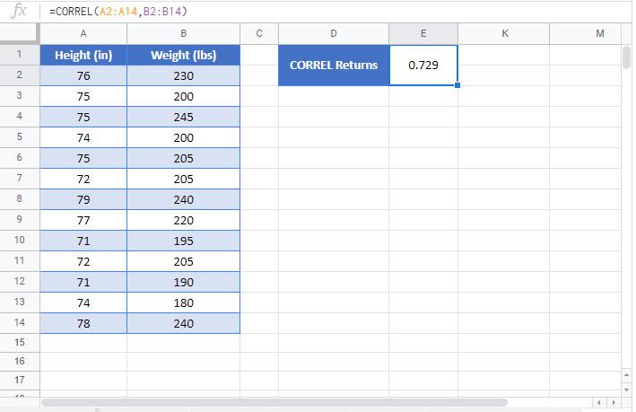 CORREL Google Function