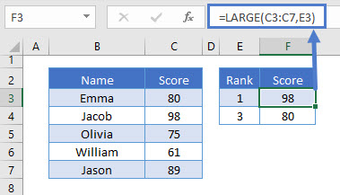 Find the Largest n Values Ex 01