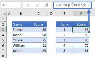 Find the Largest n Values Ex 02