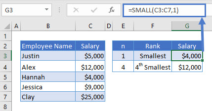 Find the Smallest n Values EX 01