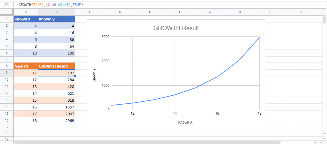 Growth Google Function