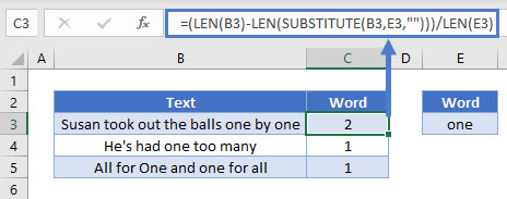 count times word appears in cell 01 New