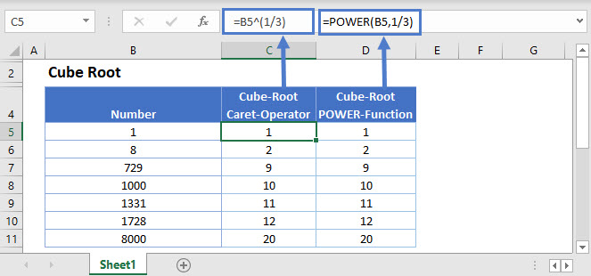 cube root Main Function