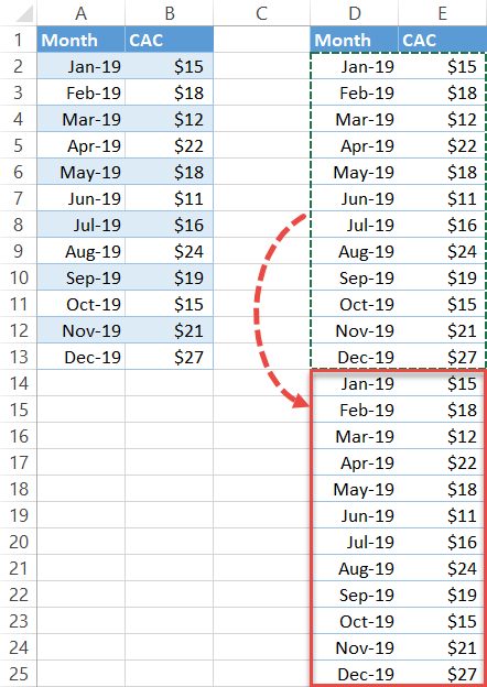 Duplicate all the values in the table