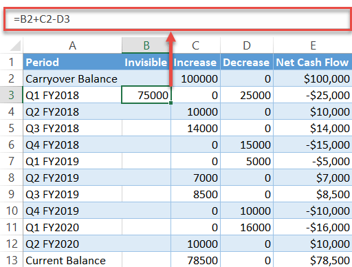 Find the column Invisible values