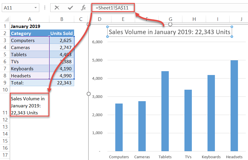 Link a chart title to a value containing multiple values