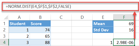 NORM.DIST function in Excel