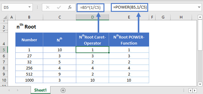 nth root Main Function