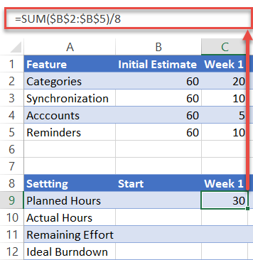 Planned hours formula