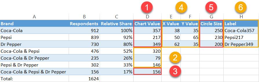 Prep chart data