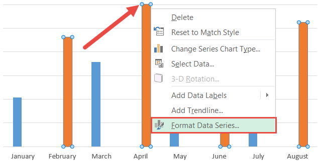 "Select ""Format Data Series"" from the contextual menu"
