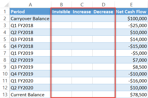 Set up three helper columns