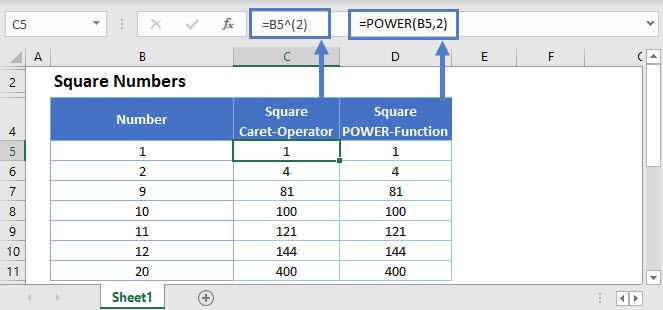 square numbers Main Function