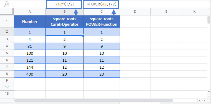 square roots Google Function