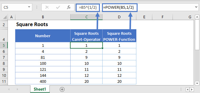 square roots Main Function