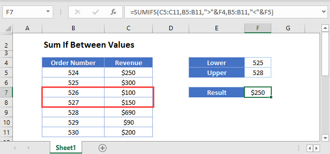 sum if between values Main Function