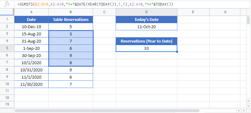 sum if month year to date Google Function