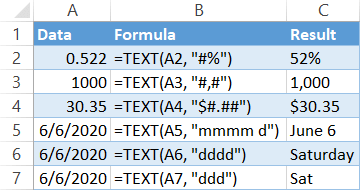 TEXT function formatting examples