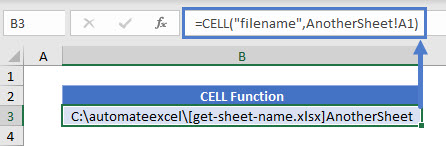 CELL A1 AnotherSheet