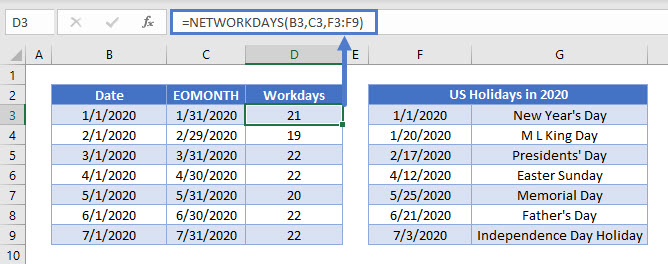 NETWORKDAYS
