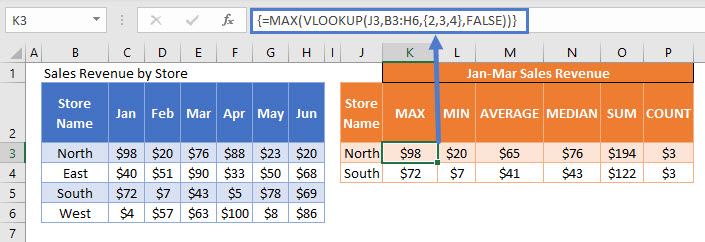 Others VLOOKUP