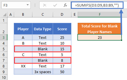SUMIFS Blank or Spaces Error