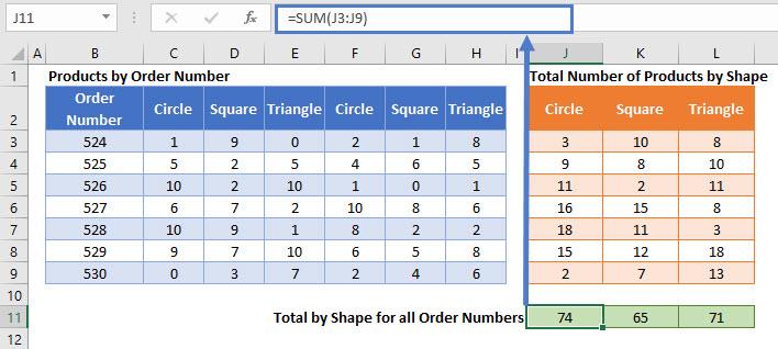 SUMIFS Horizontal Ref Summary