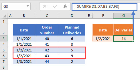 SUMIFS by Exact Date Cell Ref