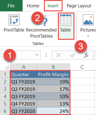 Convert the data range into a table
