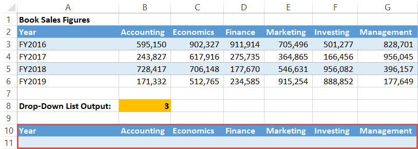 Copy the header of the original data table