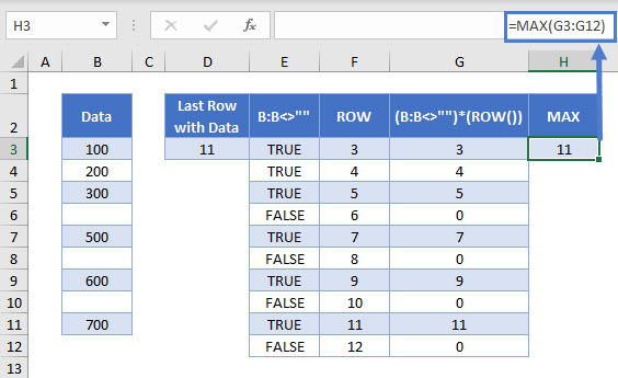 find last row with data 07