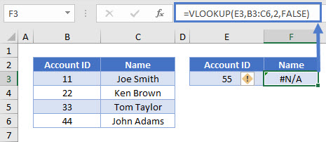 if-isna-vlookup-0
