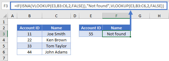 if isna vlookup 2