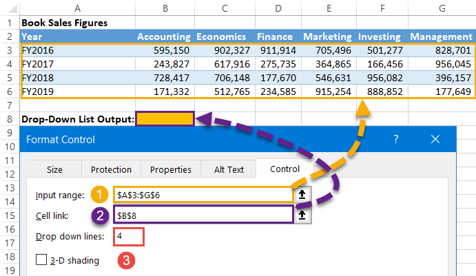Link the drop-down list to the worksheet cells