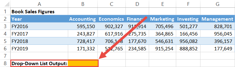 Pick an empty cell for displaying the drop-down menu output