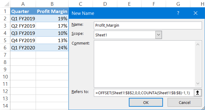 Set up a named range based on column Profit Margin