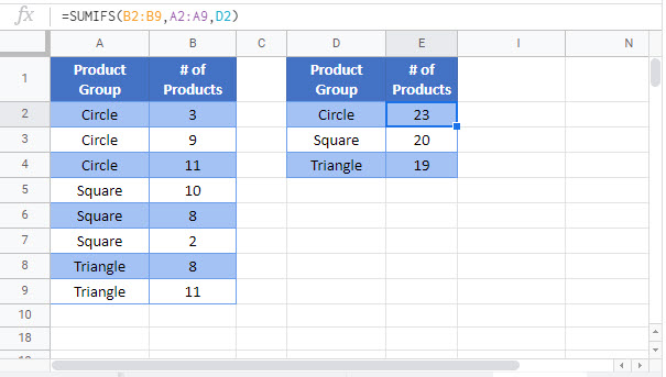 sum if category group Google Function