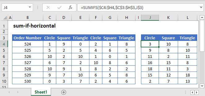 sum if horizontal Main Function