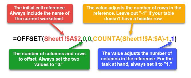 The OFFSET formula