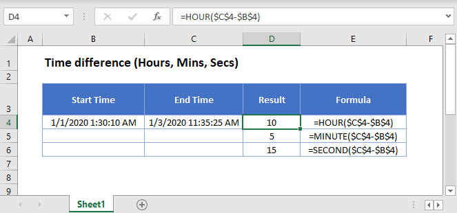time difference hours minutes seconds Main Function
