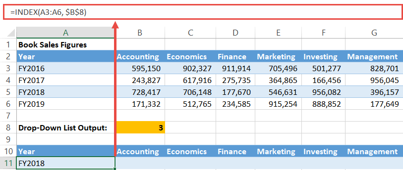 Use the INDEX function to find the chart data